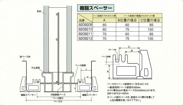 樹脂スペーサーの使用方法