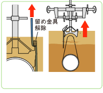 施工方法4