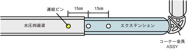 連結ピン 固定位置を変更することで3種類の伸縮長に対応