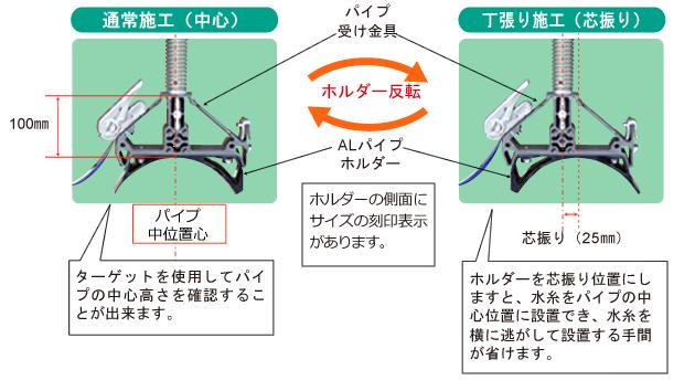 施工方法に合わせて、パイプ固定位置変更可能