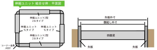 伸縮ユニットの組替