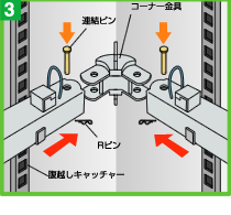 水圧四面梁を使用した浄化槽の設置方法