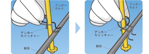 使用方法1