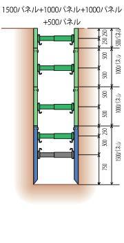 BOX式深堀用パネルの組み合わせ及び標準サポート位置 深さ4m