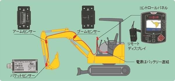 パワーディガーライト【ライカジオシステムズ】