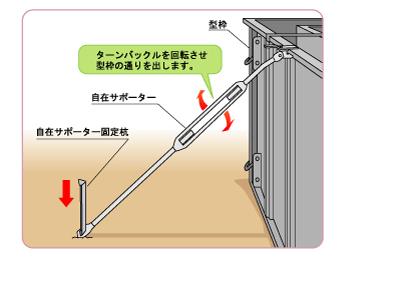 使用方法3