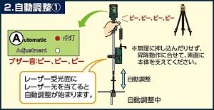 使用方法2