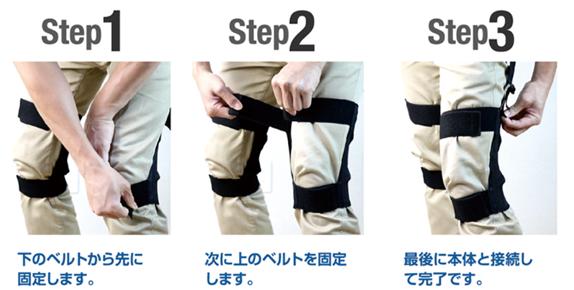 簡単3ステップで装着